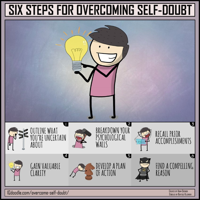 Six Steps for Overcoming Self-Doubt