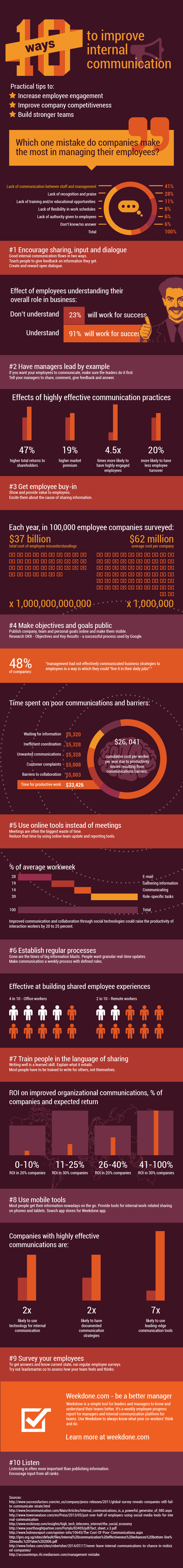 10_ways_to_improve_internal_communication-infographic-tips