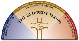 Slippery Slope - Peacemaking